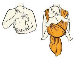 Spreizhaltung beim Babytragetuch