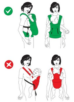 Richtige ergonomische Haltung in der Babytrage